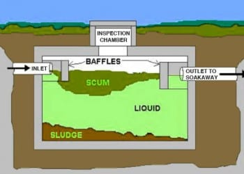 Installation of septic tanks / package plants