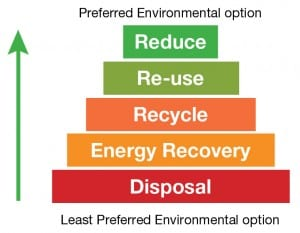 environmental-options